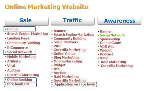 tool_ที่ใช้ในโลก social Network