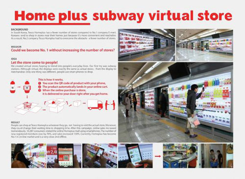 tesco-subway-virtual-store-ซื้อของด้วยระบบ QR Code