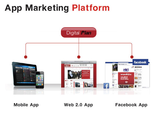 application on mobile trend 2012