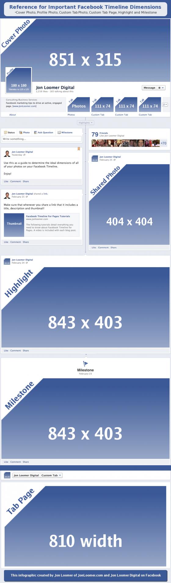 FacebookTimeline_Infographic