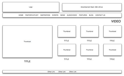 web-design-mockup ให้ลูกค้าพอใจ