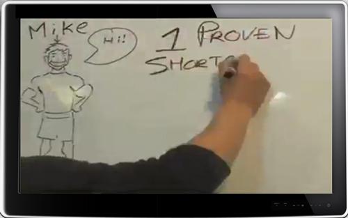 sixpack_ ด้วยการทำ Video สอนด้วยการวาดด้วยมือ