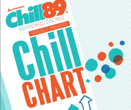 ราคาคร่าว ๆ ของ Chill 89 FM