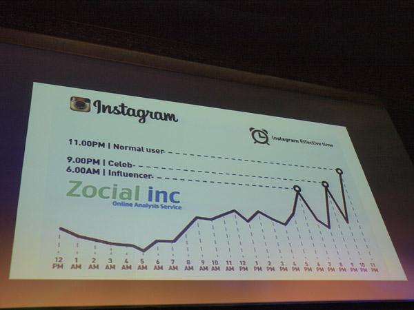 zocail_award04