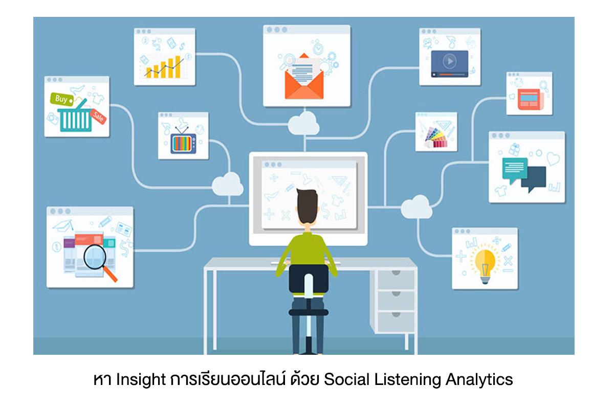 หา Insight การเรียนออนไลน์ ด้วย Social Listening Analytics