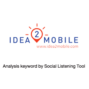 Analysis keyword by Social Listening Tool