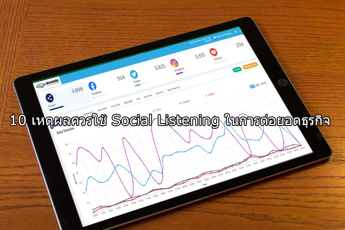 10 เหตุผลที่ควรใช้ Social Listening ในการต่อยอดธุรกิจ