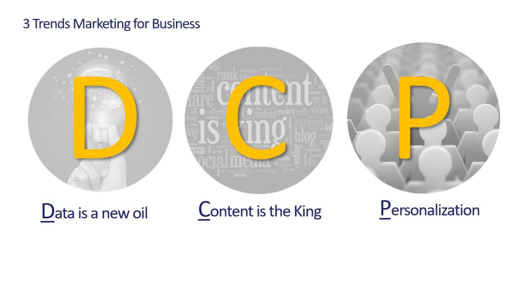 3 Trend Marketing