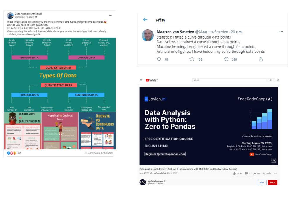 Data Science,Data Analyst,Data Engineer