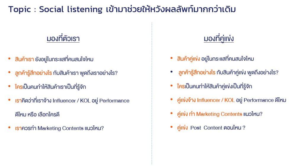 ลงมือใช้งานหา Insight ด้วย Social Listening